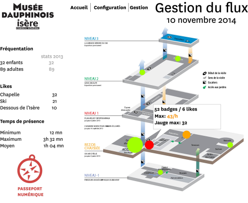 maquette_interface_gestion