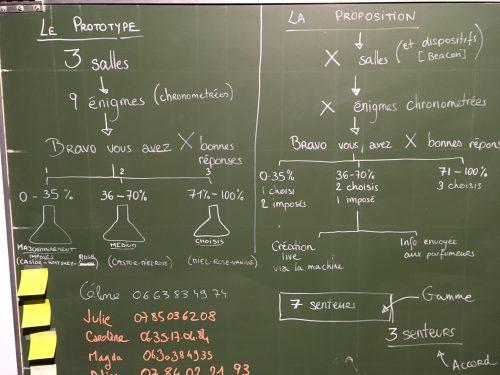 odoramoa-scenario1
